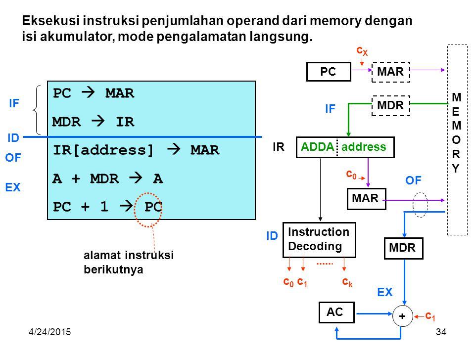 PC  MAR MDR  IR IR[address]  MAR A + MDR  A PC + 1  PC